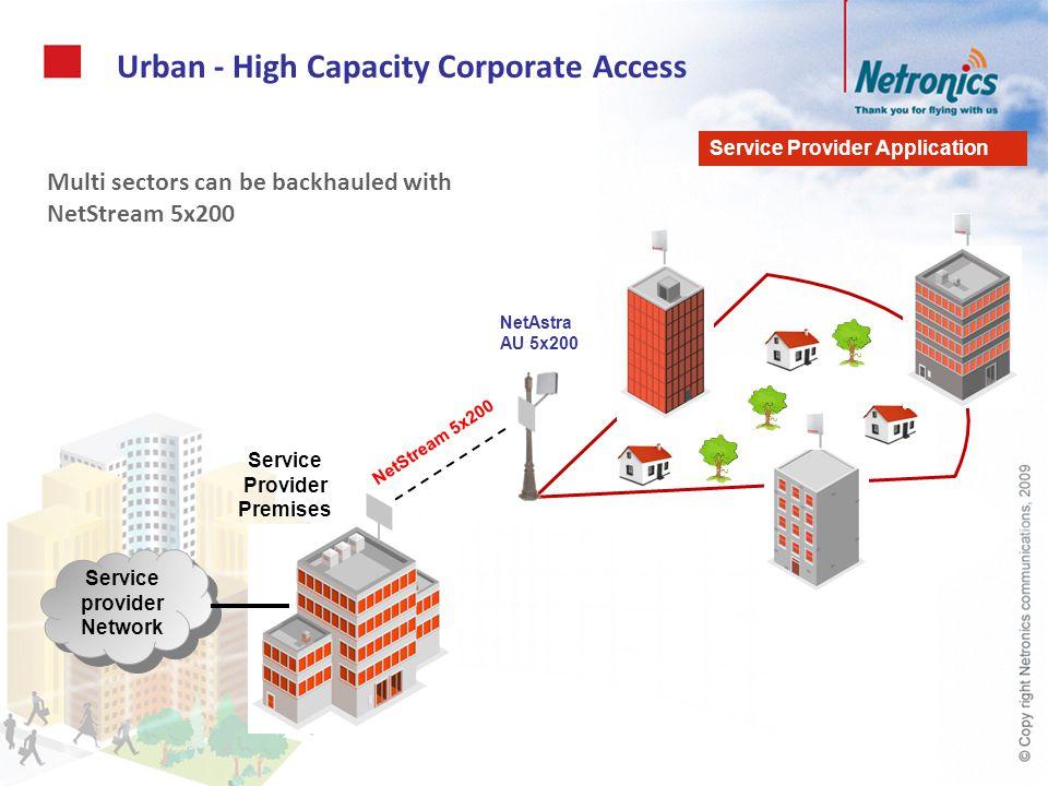 Urban - High Capacity Corporate Access NetStream 5x200 Service provider Network Service Provider Premises NetAstra AU 5x200 Multi sectors can be backh