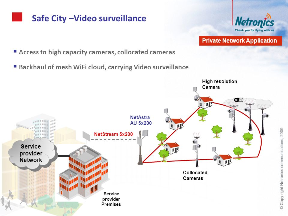 Safe City –Video surveillance Access to high capacity cameras, collocated cameras Backhaul of mesh WiFi cloud, carrying Video surveillance NetStream 5