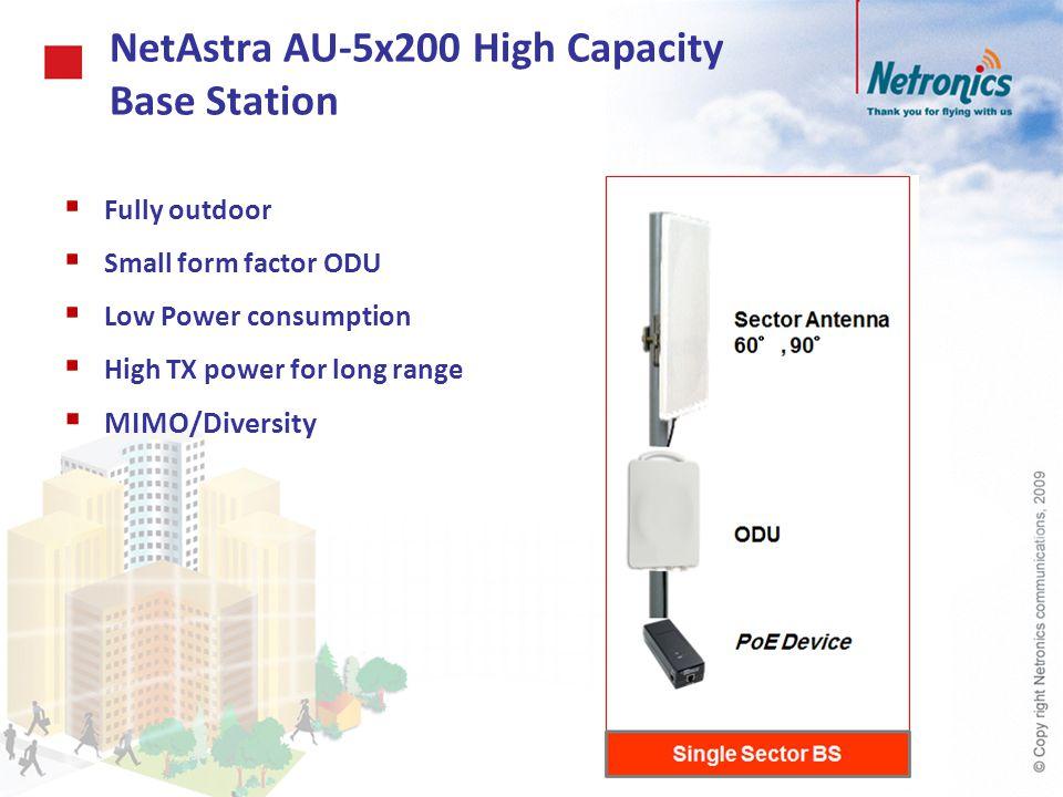 NetAstra SU 5xxx - High Capacity Subscriber Unit Small Form Factor Antenna.