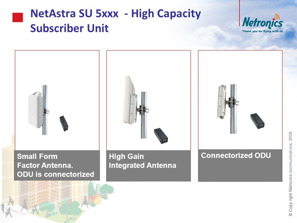Rural Broadband – Connecting Communities Broadband connection to remote communities Service provider Network Sector Capacity- 30Mbps 5 villages @ 6Mbps SU range 30km @20MHz Channel BW Sector Capacity- 48Mbps 8 villages @ 6Mbps SU range 20km @20MHz Channel BW Service Provider Application NetAstra AU 5x200 NetStream 5x200 Service provider Premises
