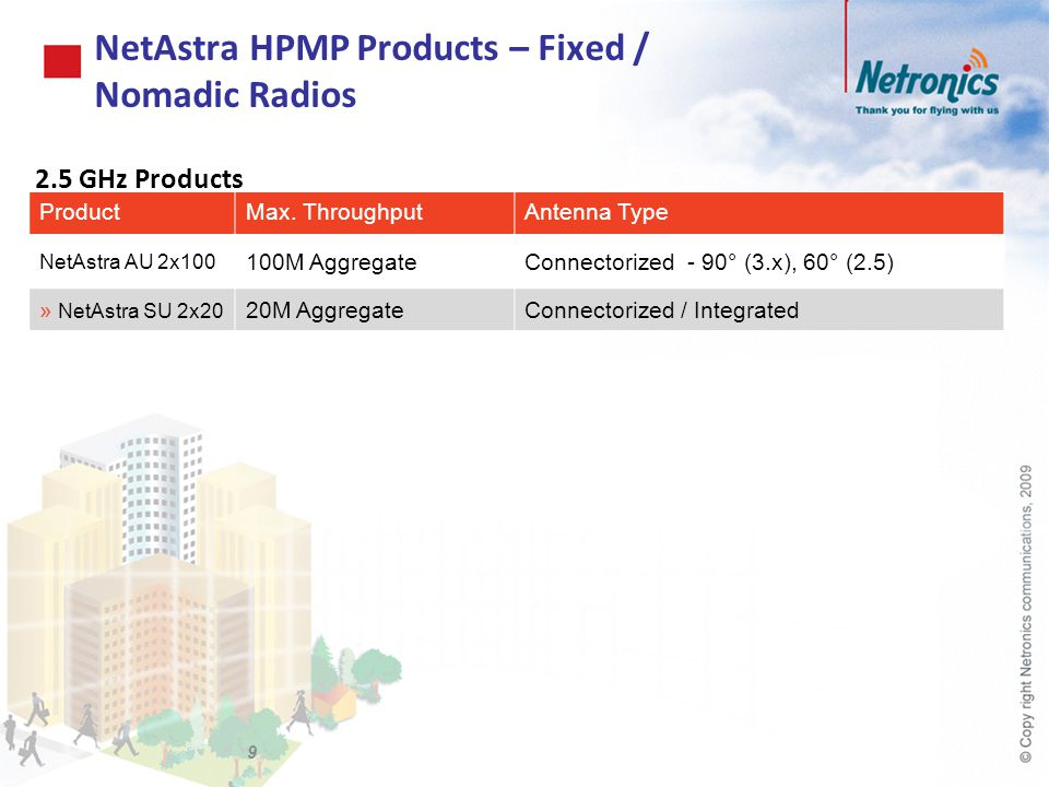 NetAstra HPMP Products for Licensed Market 20 The 3.X GHz market Mainly dedicated for BWA (especially 3.3, 3.4-3.6 GHz) Used by Wi-MAX – 802.16e (TDD) and Wi-MAX – 802.16d (FDD) technologies The 2.5 GHz Market 2.5 to 2.7 GHz defined for Mobile / Access applications Mobile Wi-MAX (802.16e) - Residential Access/Mobility LTE – Mobility, very few networks NetAstra Products: 3.3- 3.8 GHz, 2.5-2.7 GHz Up to 100 Mbps per sector 5, 10, 20 MHz channel BW HBS: Connectorized ODU External antenna - 90° @ 3.x GHz, 60° @ 2.5 GHz HSUs 20 Mbps aggregate only Integrated, Connectorized antenna All other features are similar to 5.x