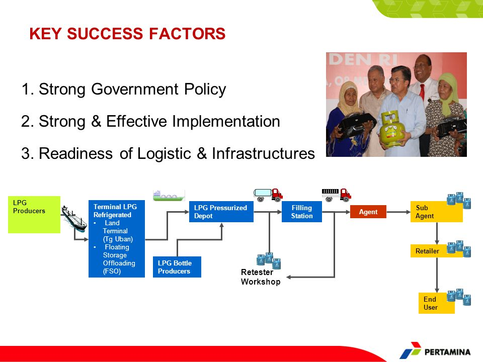 KEY SUCCESS FACTORS 1. Strong Government Policy 2. Strong & Effective Implementation 3. Readiness of Logistic & Infrastructures LPG Producers Terminal