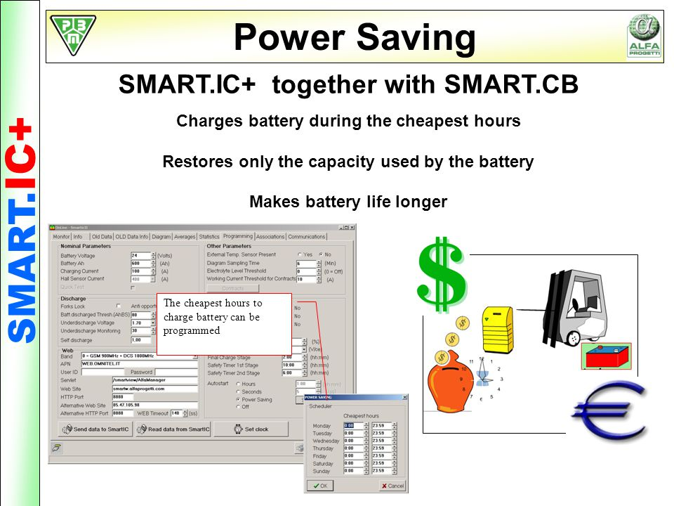 Power Saving SMART. IC+ The cheapest hours to charge battery can be programmed SMART.IC+ together with SMART.CB Charges battery during the cheapest ho