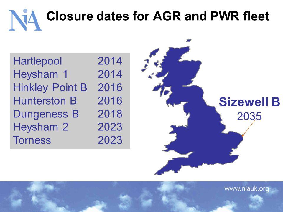 Sizewell B 2035 Closure dates for AGR and PWR fleet Hartlepool2014 Heysham 12014 Hinkley Point B2016 Hunterston B2016 Dungeness B 2018 Heysham 22023 Torness2023