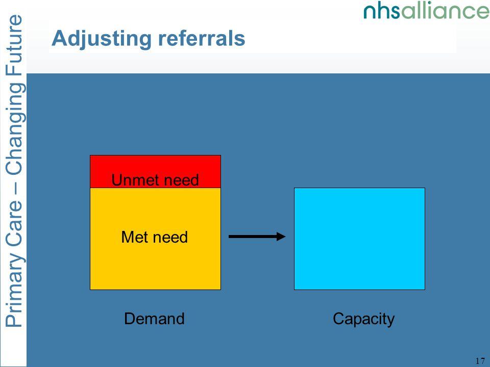 Primary Care – Changing Future 17 DemandCapacity Met need Unmet need Adjusting referrals
