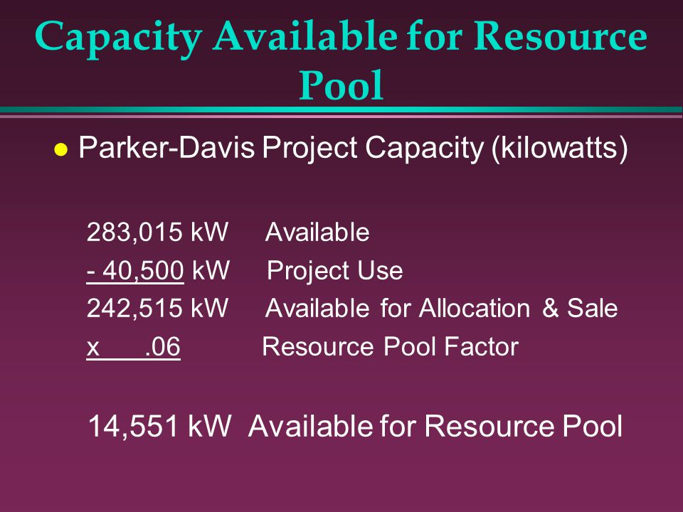 l Parker-Davis Project Capacity (kilowatts) 283,015 kW Available - 40,500 kW Project Use 242,515 kW Available for Allocation & Sale x.06 Resource Pool