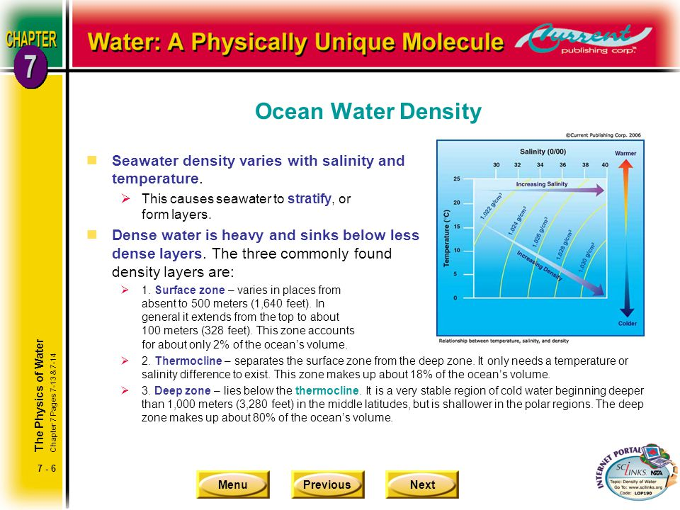 MenuPreviousNext 7 - 6 Ocean Water Density nSeawater density varies with salinity and temperature.