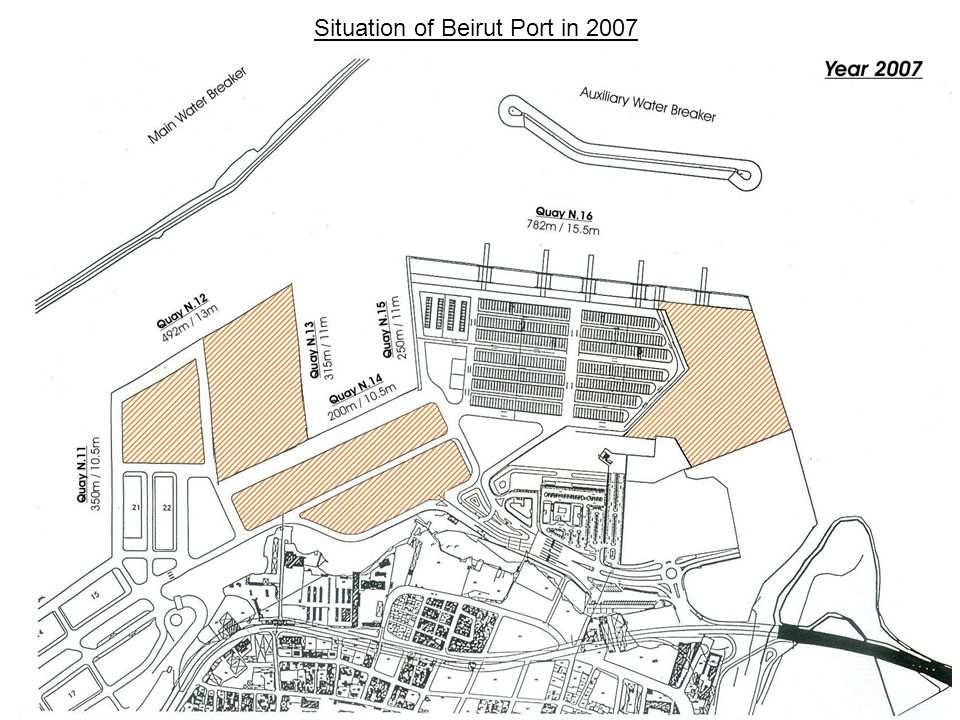 Situation of Beirut Port in 2007