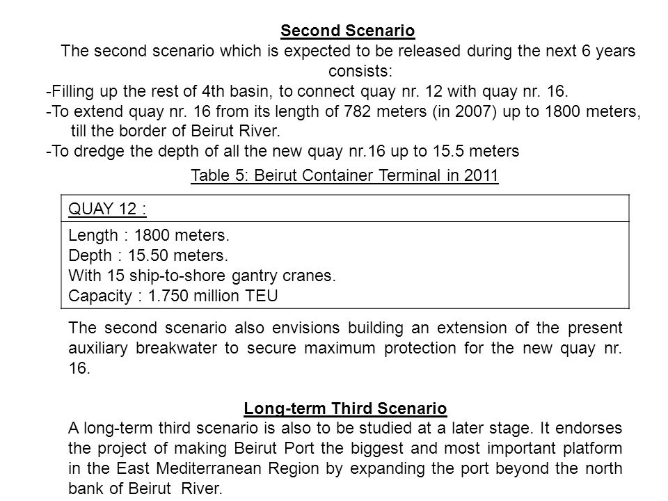 Second Scenario The second scenario which is expected to be released during the next 6 years consists: -Filling up the rest of 4th basin, to connect quay nr.