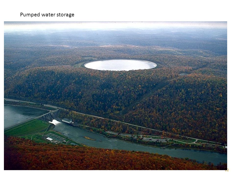 22 Pumped water storage