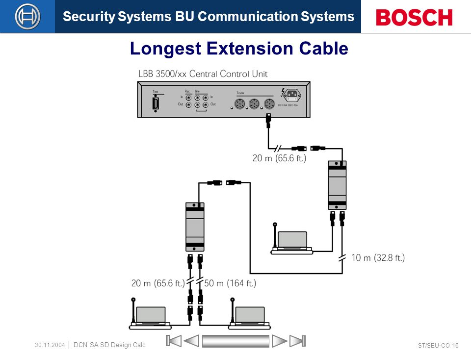 Security Systems BU Communication Systems ST/SEU-CO 16 DCN SA SD Design Calc 30.11.2004 Longest Extension Cable