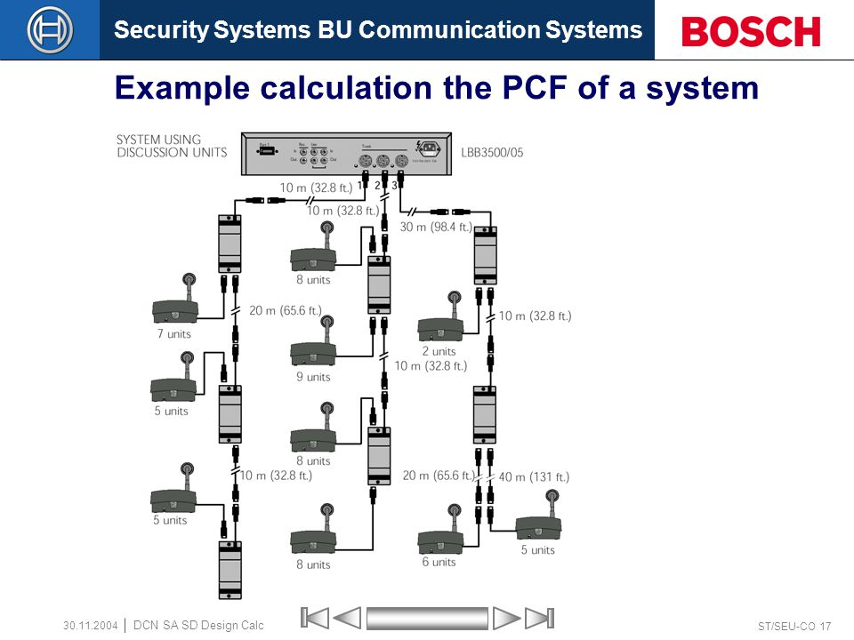 Security Systems BU Communication Systems ST/SEU-CO 17 DCN SA SD Design Calc 30.11.2004 Example calculation the PCF of a system