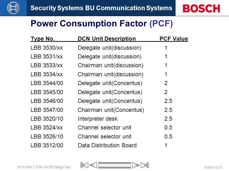 Security Systems BU Communication Systems ST/SEU-CO 3 DCN SA SD Design Calc 30.11.2004 Power Consumption Factor (PCF) Type No.