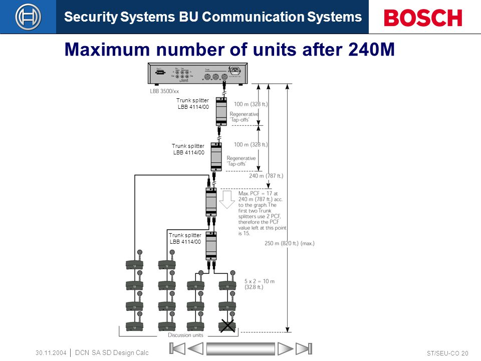 Security Systems BU Communication Systems ST/SEU-CO 20 DCN SA SD Design Calc 30.11.2004 Maximum number of units after 240M Trunk splitter LBB 4114/00