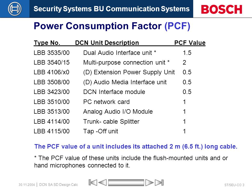 Security Systems BU Communication Systems ST/SEU-CO 4 DCN SA SD Design Calc 30.11.2004 Central Control Unit 90 Max.
