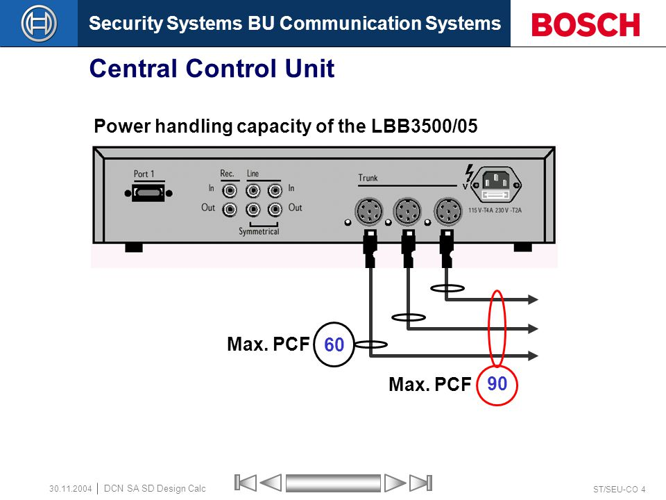 Security Systems BU Communication Systems ST/SEU-CO 4 DCN SA SD Design Calc 30.11.2004 Central Control Unit 90 Max. PCF 60 Max. PCF Power handling cap