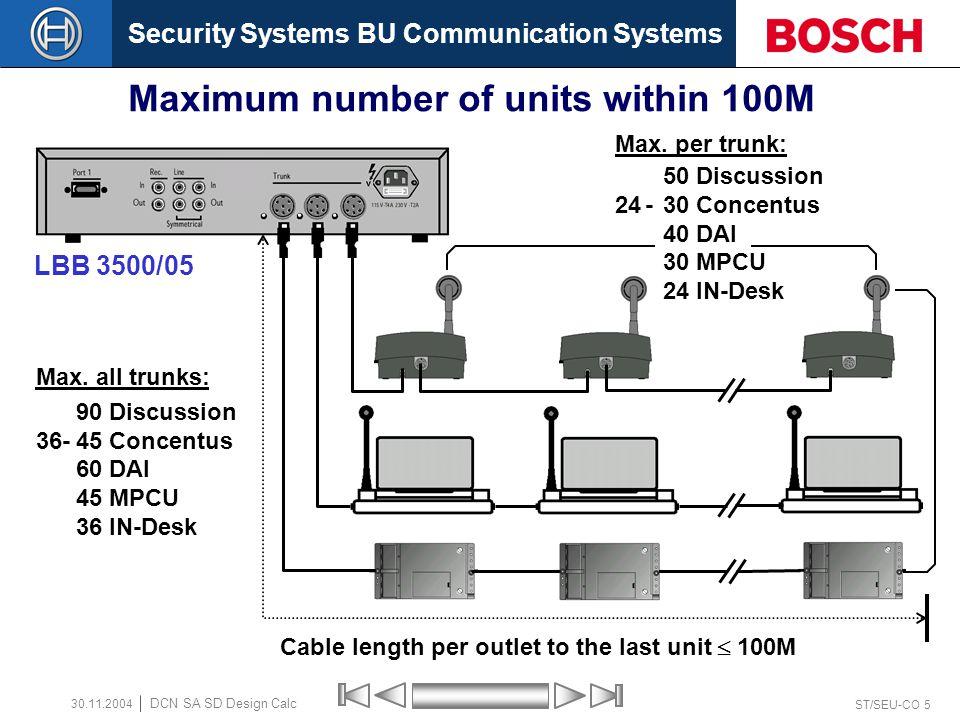 Security Systems BU Communication Systems ST/SEU-CO 6 DCN SA SD Design Calc 30.11.2004 Audio Media Interface & Power Supply 90 Max.