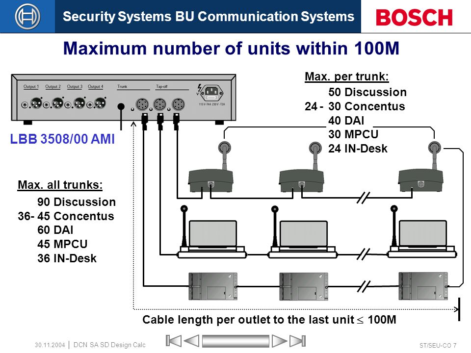Security Systems BU Communication Systems ST/SEU-CO 18 DCN SA SD Design Calc 30.11.2004 Example calculation the PCF of a system Trunk-LongestPCF ValuePCF Value OutletExtension (without Ext.