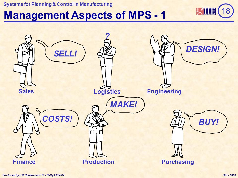 Systems for Planning & Control in Manufacturing Produced by D K Harrison and D J Petty 21/04/02 Sld - Management Aspects of MPS - 1 18 Purchasing COSTS.