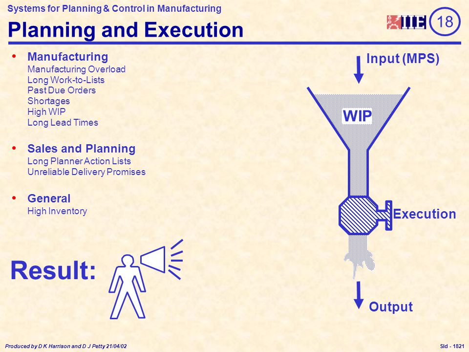 Systems for Planning & Control in Manufacturing Produced by D K Harrison and D J Petty 21/04/02 Sld - Planning and Execution Manufacturing Manufacturing Overload Long Work-to-Lists Past Due Orders Shortages High WIP Long Lead Times Sales and Planning Long Planner Action Lists Unreliable Delivery Promises General High Inventory Result: Execution Input (MPS) WIP Output 18 1821