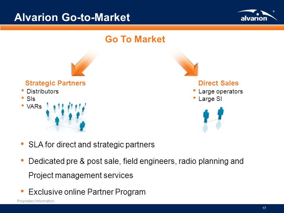 Proprietary Information. 17 Alvarion Go-to-Market SLA for direct and strategic partners Dedicated pre & post sale, field engineers, radio planning and