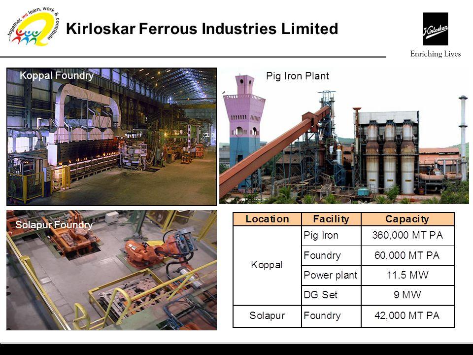 Kirloskar Ferrous Industries Limited Solapur Foundry Koppal Foundry Pig Iron Plant