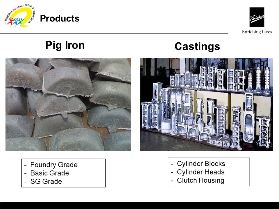 Products Castings Pig Iron