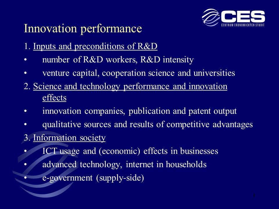 4 Innovation performance 1.