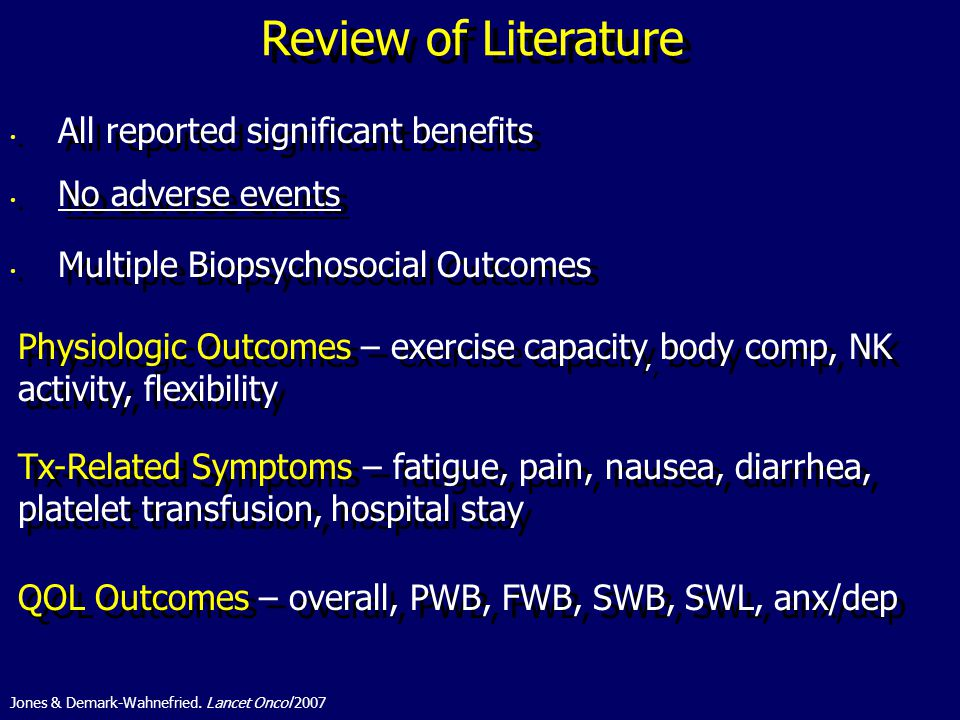 Review of Literature All reported significant benefits No adverse events Multiple Biopsychosocial Outcomes All reported significant benefits No adverse events Multiple Biopsychosocial Outcomes Physiologic Outcomes – exercise capacity, body comp, NK activity, flexibility Tx-Related Symptoms – fatigue, pain, nausea, diarrhea, platelet transfusion, hospital stay QOL Outcomes – overall, PWB, FWB, SWB, SWL, anx/dep Jones & Demark-Wahnefried.