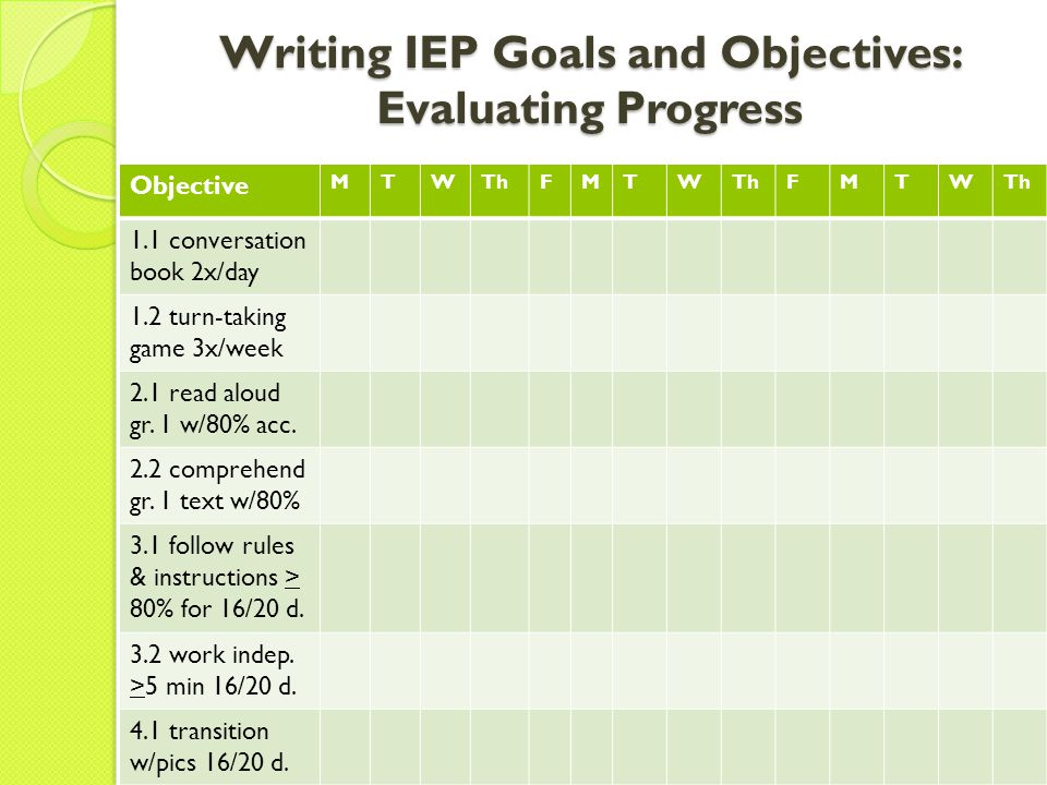 Writing IEP Goals and Objectives: Evaluation & Reporting of Progress Choose the method that will work for you and your team! weekly progress reviews c