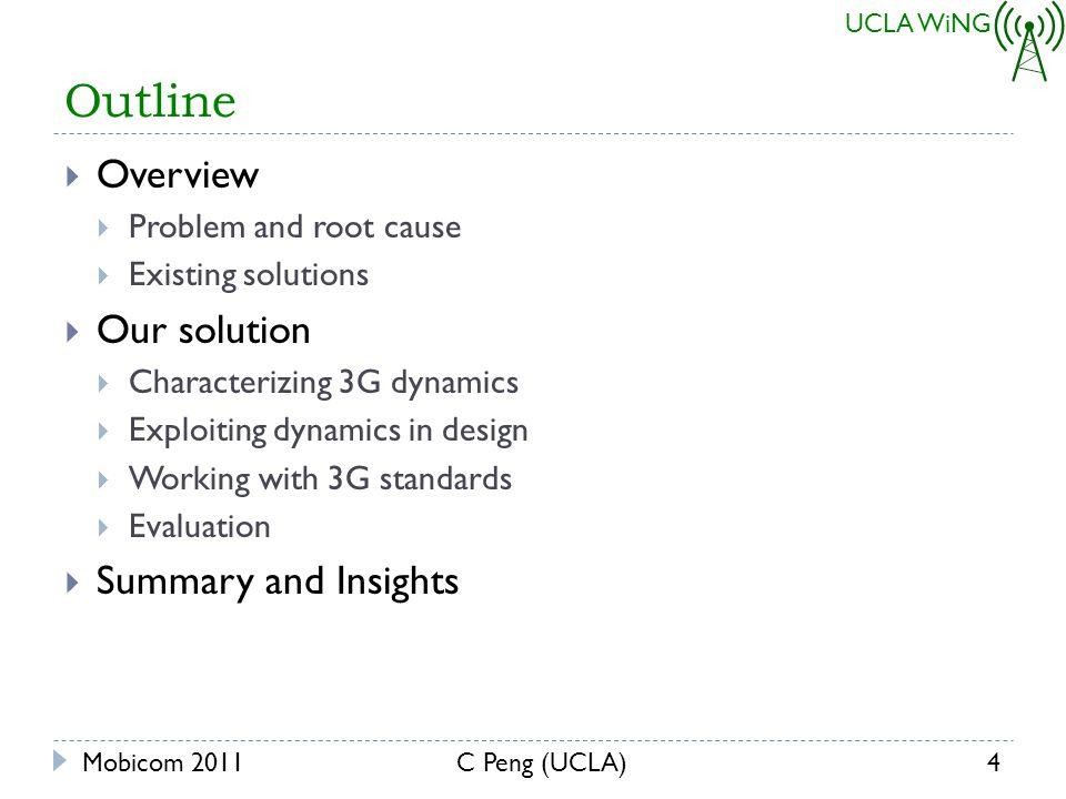 UCLA WiNG Energy Saving in Four Regions Region 1Region 2Region 3Region 4 Eold (K.