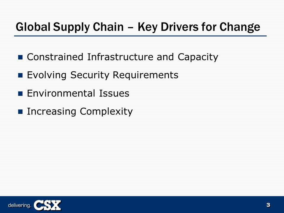 3 Global Supply Chain – Key Drivers for Change Constrained Infrastructure and Capacity Evolving Security Requirements Environmental Issues Increasing Complexity