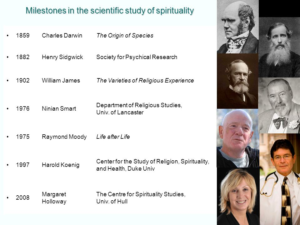 Milestones in the scientific study of spirituality 1859Charles DarwinThe Origin of Species 1882Henry SidgwickSociety for Psychical Research 1902William JamesThe Varieties of Religious Experience 1976Ninian Smart Department of Religious Studies, Univ.