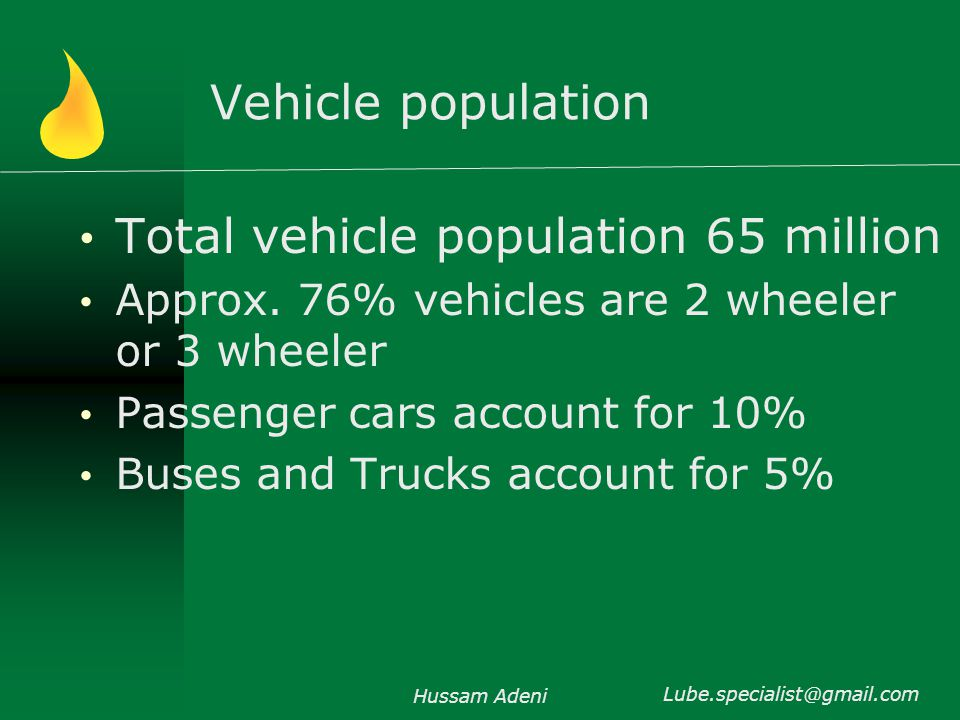 Vehicle population Total vehicle population 65 million Approx.