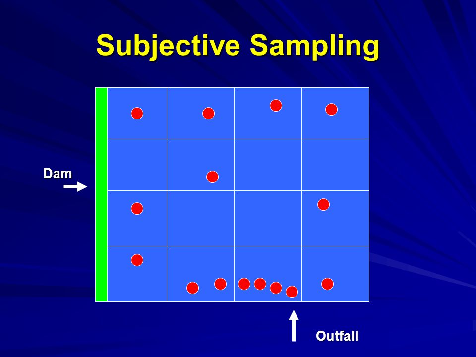Subjective Sampling Dam Outfall