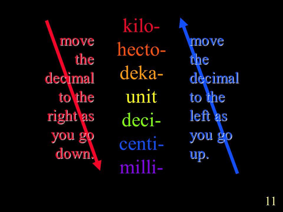 11 kilo- hecto- deka- unit deci- centi- milli- move the decimal to the right as you go down.