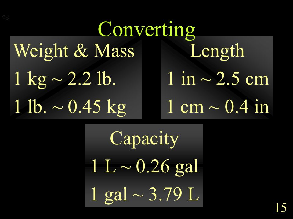 15 Length 1 in ~ 2.5 cm 1 cm ~ 0.4 in Weight & Mass 1 kg ~ 2.2 lb. 1 lb. ~ 0.45 kg Converting Capacity 1 L ~ 0.26 gal 1 gal ~ 3.79 L