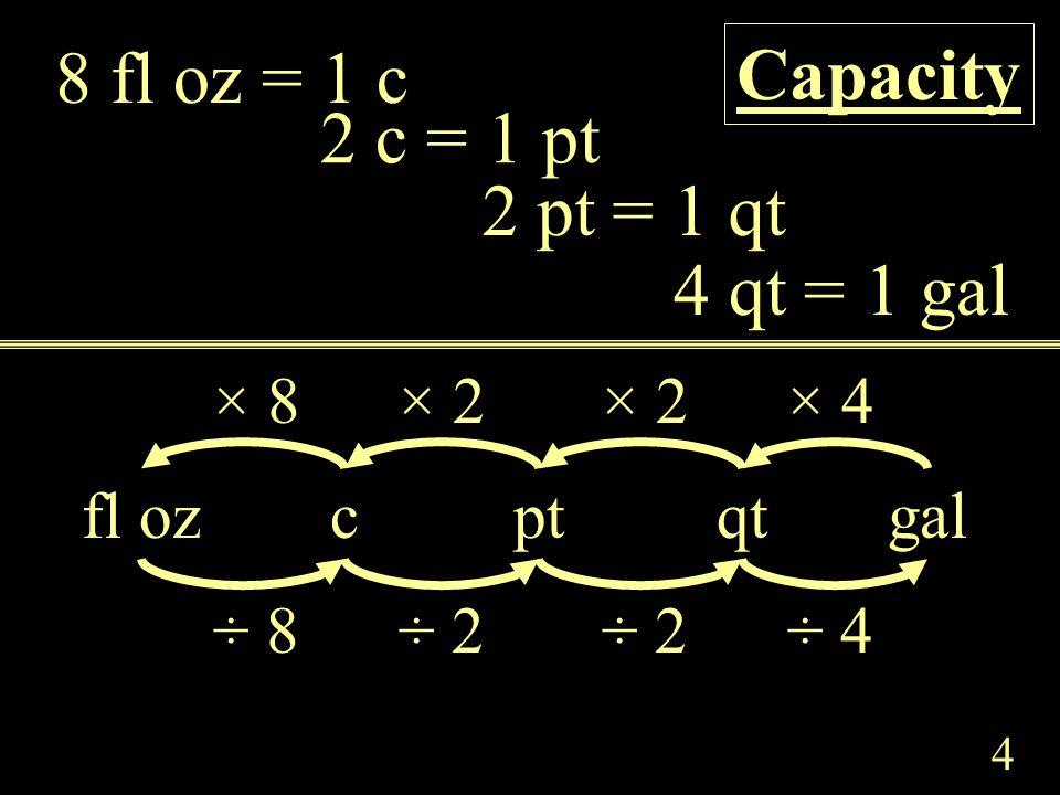 4 8 fl oz = 1 c 2 c = 1 pt 2 pt = 1 qt fl ozcqtpt × 2 × 8 ÷ 8÷ 2 Capacity 4 qt = 1 gal gal × 4 ÷ 4