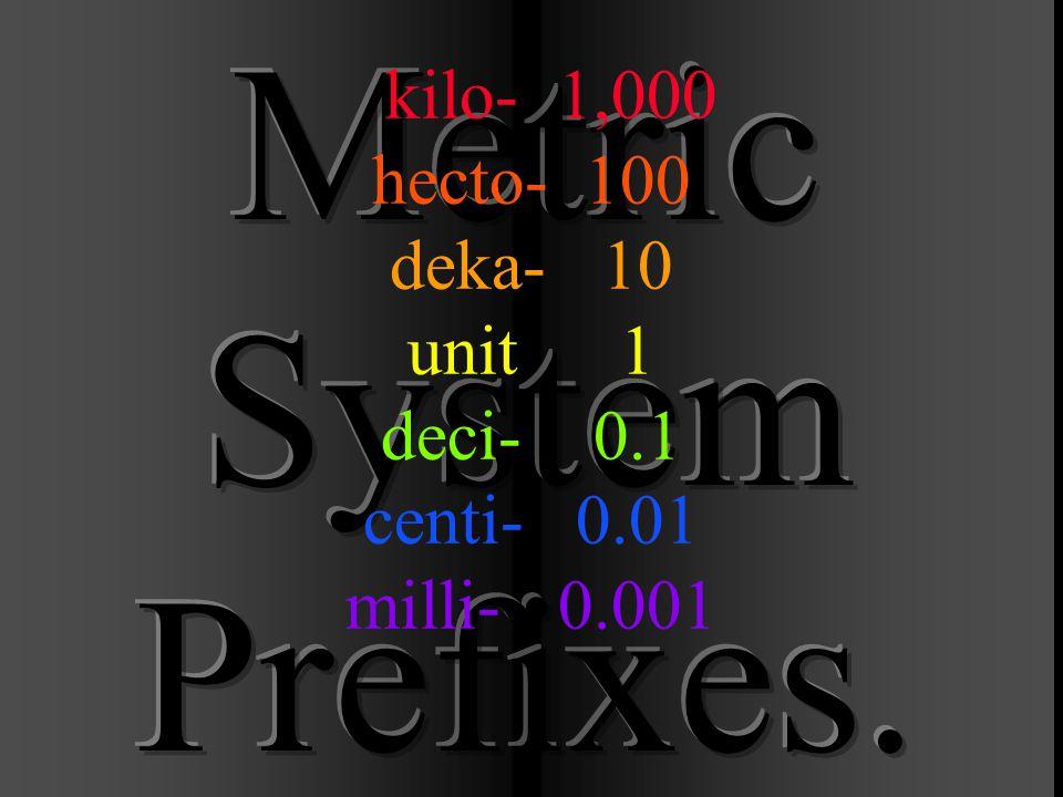 9 kilo-1,000 hecto-100 deka-10 unit1 deci-0.1 centi-0.01 milli-0.001