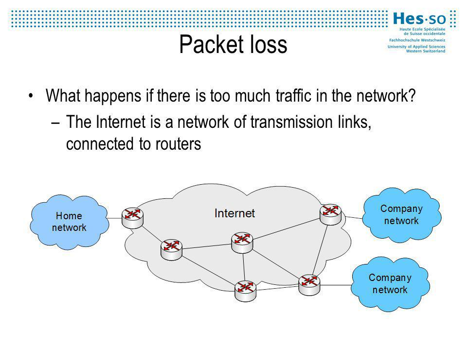 Packet loss What happens if there is too much traffic in the network.