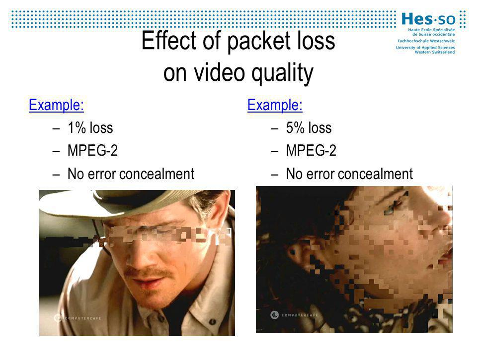 Effect of packet loss on video quality Example: –1% loss –MPEG-2 –No error concealment Example: –5% loss –MPEG-2 –No error concealment