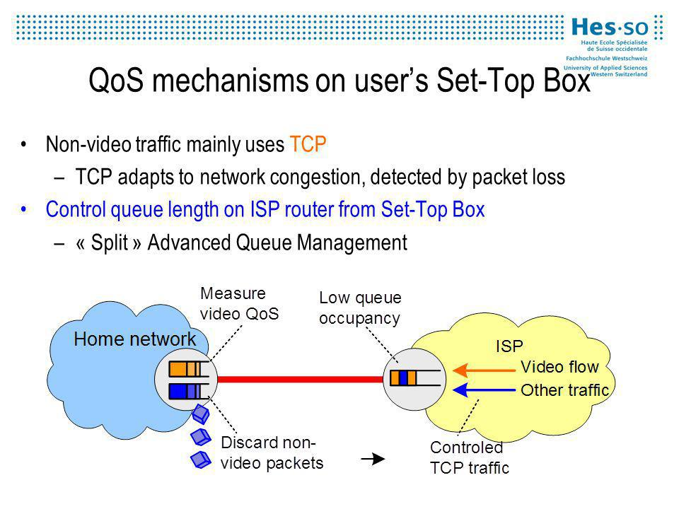 QoS mechanisms on users Set-Top Box Non-video traffic mainly uses TCP –TCP adapts to network congestion, detected by packet loss Control queue length on ISP router from Set-Top Box –« Split » Advanced Queue Management