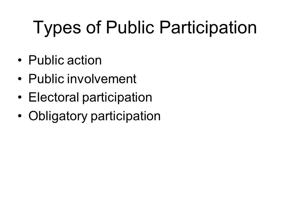 Types of Public Participation Public action Public involvement Electoral participation Obligatory participation