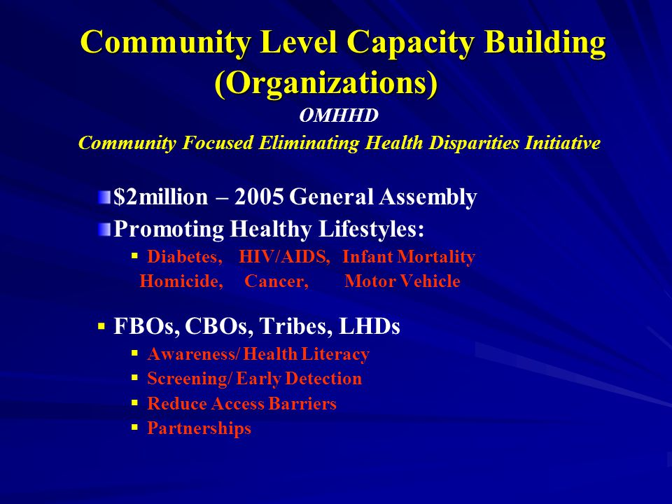 OMHHD Community Focused Eliminating Health Disparities Initiative $2million – 2005 General Assembly Promoting Healthy Lifestyles: Diabetes, HIV/AIDS, Infant Mortality Homicide, Cancer, Motor Vehicle FBOs, CBOs, Tribes, LHDs Awareness/ Health Literacy Screening/ Early Detection Reduce Access Barriers Partnerships Community Level Capacity Building (Organizations)