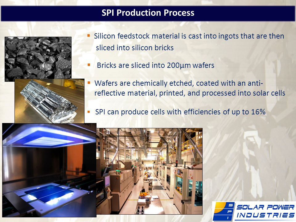 SPI Production Process Silicon feedstock material is cast into ingots that are then sliced into silicon bricks Bricks are sliced into 200μm wafers Wafers are chemically etched, coated with an anti- reflective material, printed, and processed into solar cells SPI can produce cells with efficiencies of up to 16%