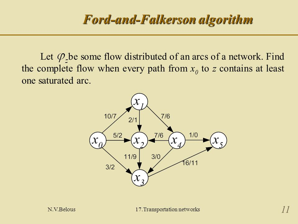 N.V.Belous17.Transportation networks 11 Ford-and-Falkerson algorithm Let be some flow distributed of an arcs of a network.