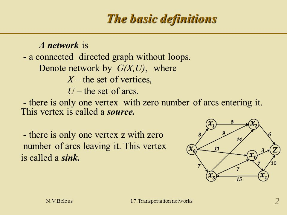 N.V.Belous17.Transportation networks 3 The basic definitions Each arc u U is supplied with the nonnegative real number C(u), called capacity of the arc.