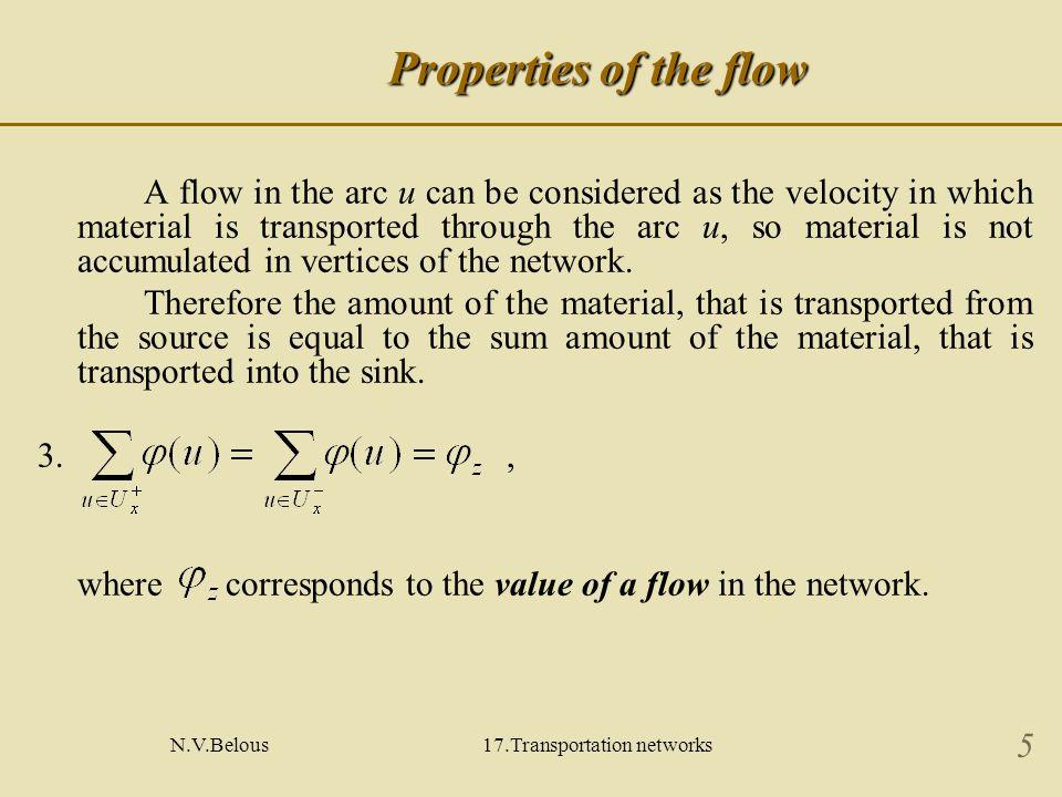 N.V.Belous17.Transportation networks 16 Stage ΙΙ Algorithm of labeling vertices Algorithm of labeling vertices 1.