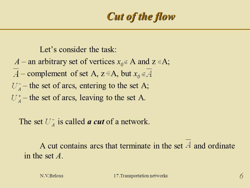N.V.Belous17.Transportation networks 17 Stage ΙΙ Algorithm of labeling vertices 3.