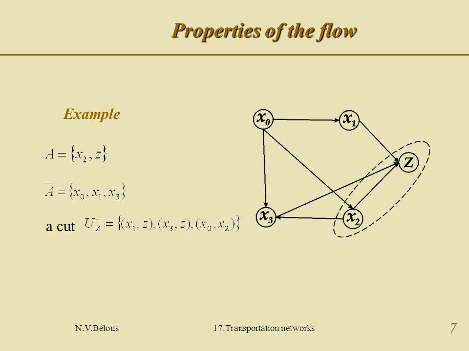 N.V.Belous17.Transportation networks 8 Properties of the flow 4.